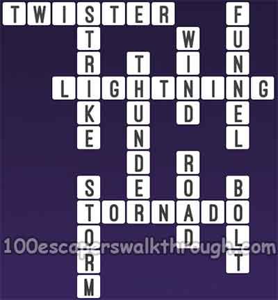 Extreme single mindedness crossword clue