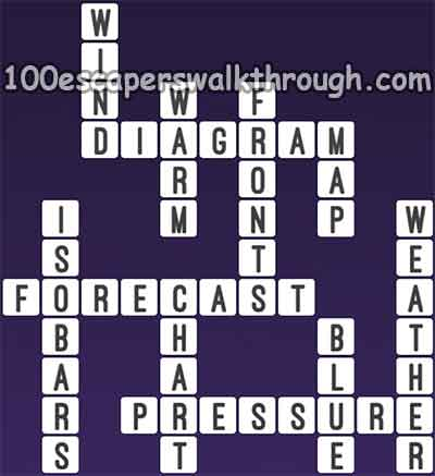 one-clue-crossword-weather-map-answers
